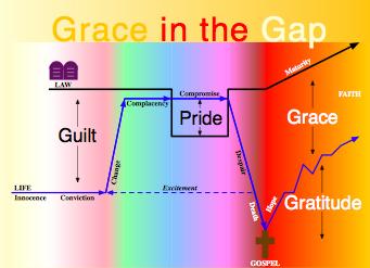 GraceGap.png